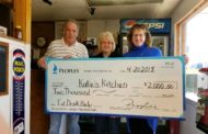 PEOPLES Eat Drink Help Program Continues To Assist Local Organizations